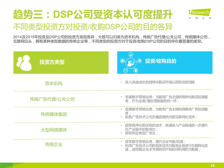 2015年中国DSP行业发展趋势报告_000016