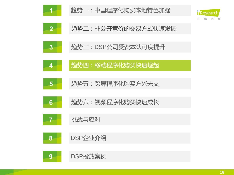 2015年中国DSP行业发展趋势报告_000018