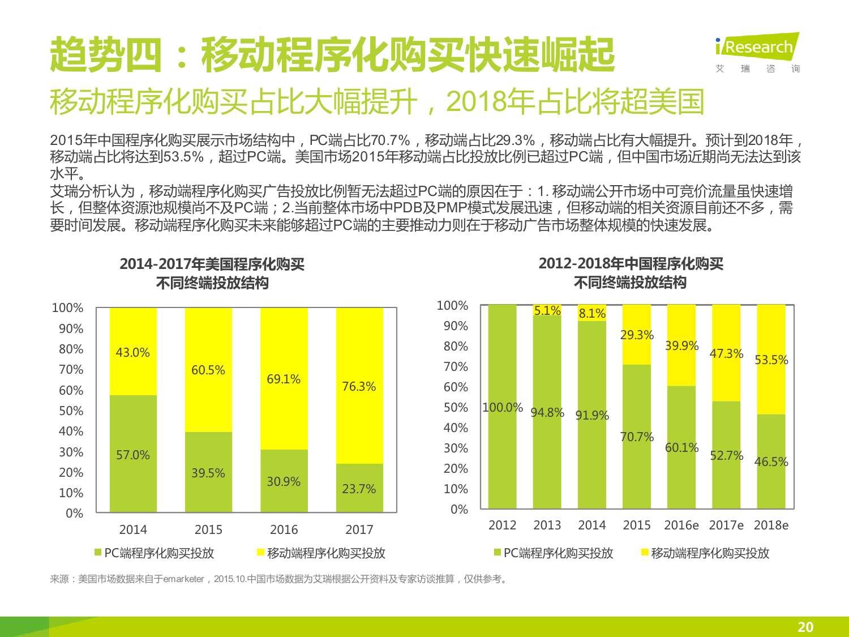 2015年中国DSP行业发展趋势报告_000020