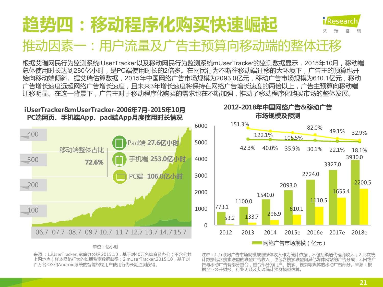 2015年中国DSP行业发展趋势报告_000021