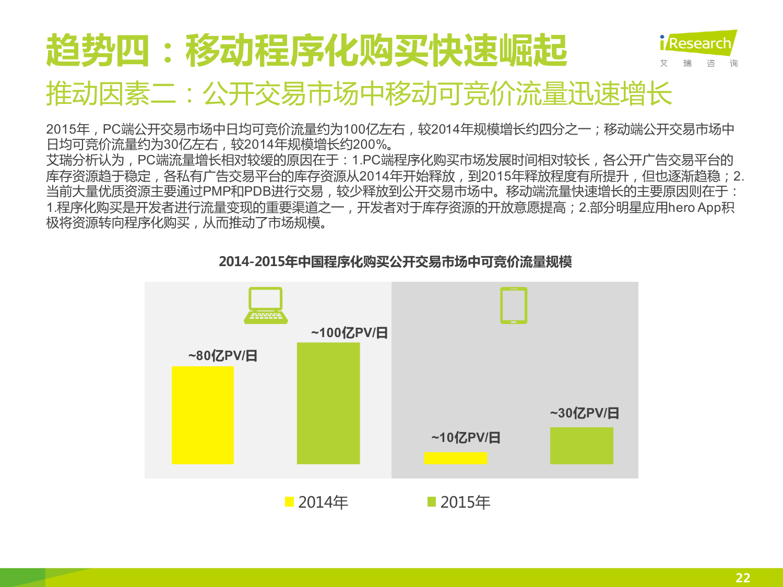 2015年中国DSP行业发展趋势报告_000022