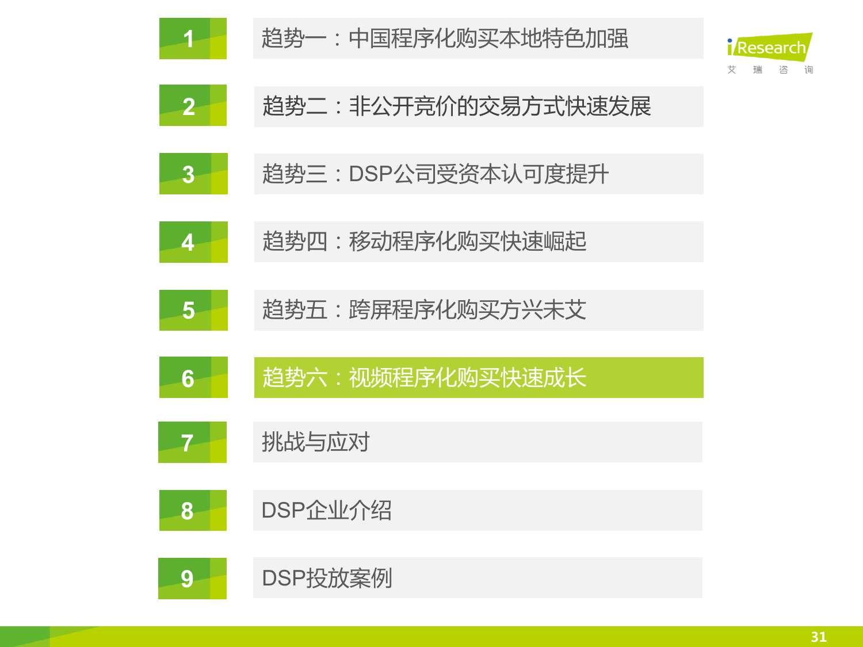 2015年中国DSP行业发展趋势报告_000031