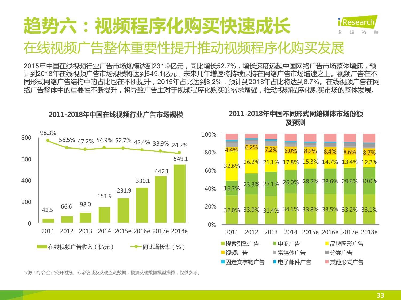 2015年中国DSP行业发展趋势报告_000033