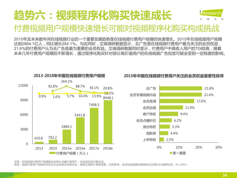 2015年中国DSP行业发展趋势报告_000034