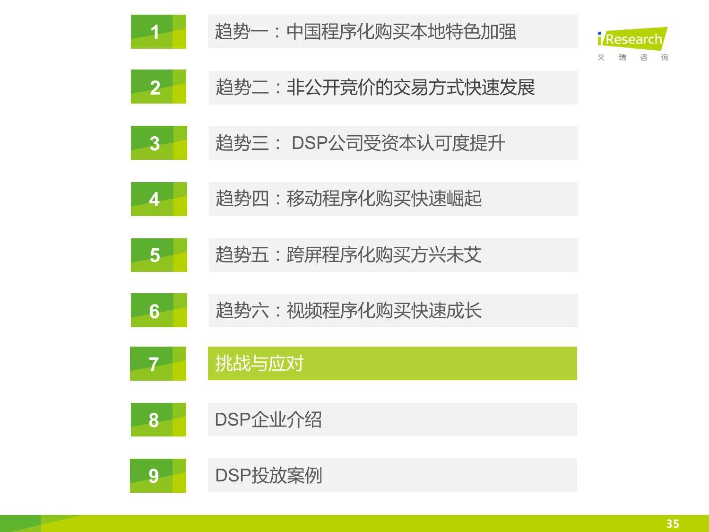 2015年中国DSP行业发展趋势报告_000035