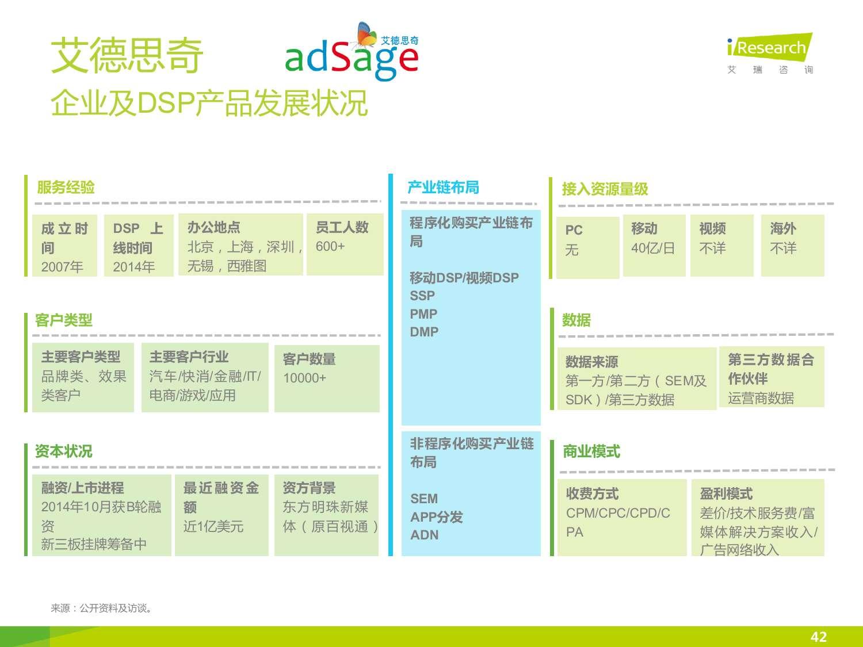 2015年中国DSP行业发展趋势报告_000042