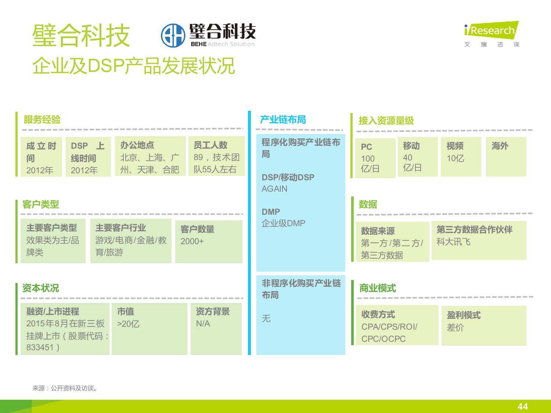 2015年中国DSP行业发展趋势报告_000044