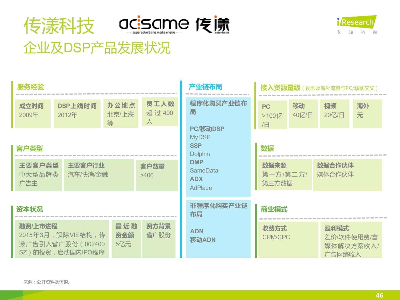 2015年中国DSP行业发展趋势报告_000046