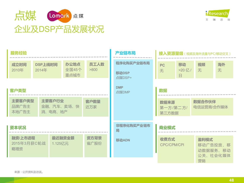 2015年中国DSP行业发展趋势报告_000048