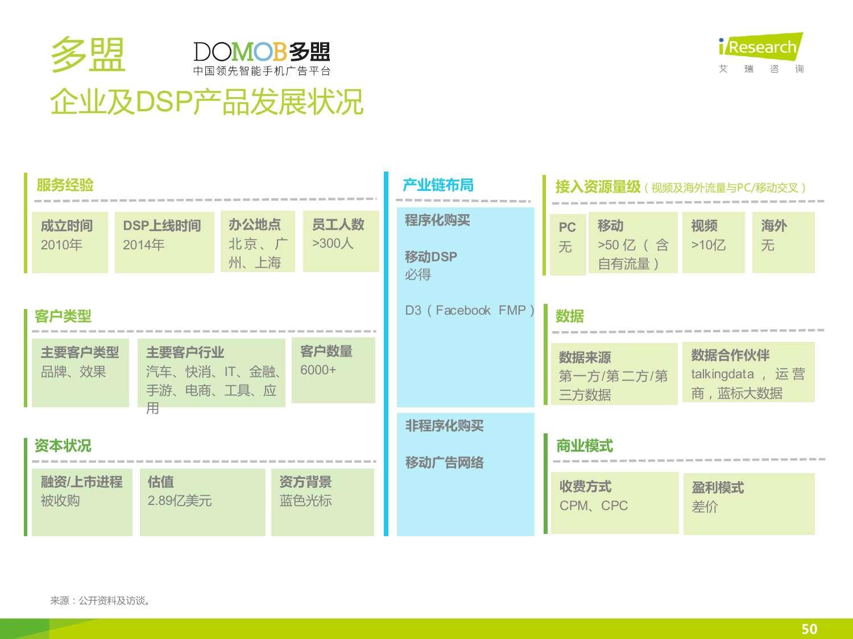 2015年中国DSP行业发展趋势报告_000050