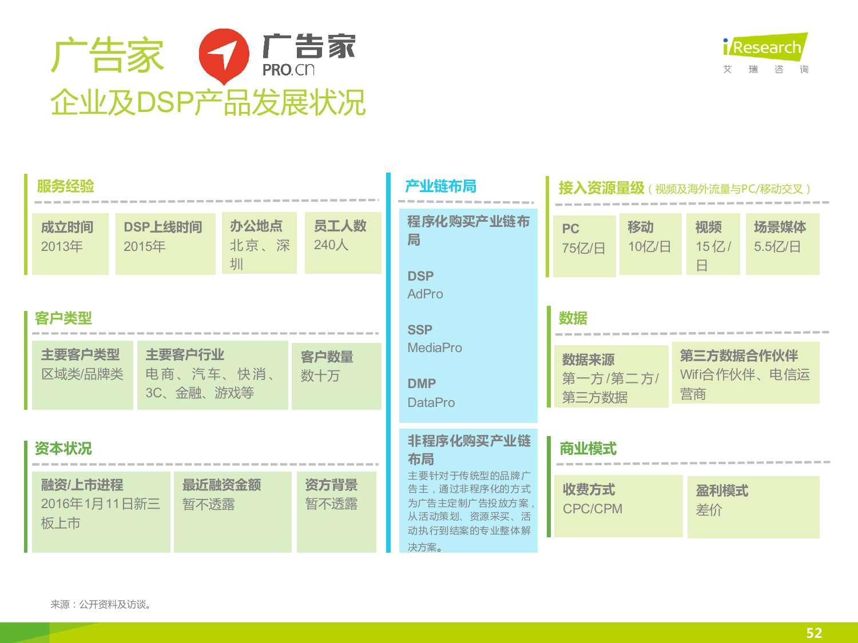 2015年中国DSP行业发展趋势报告_000052