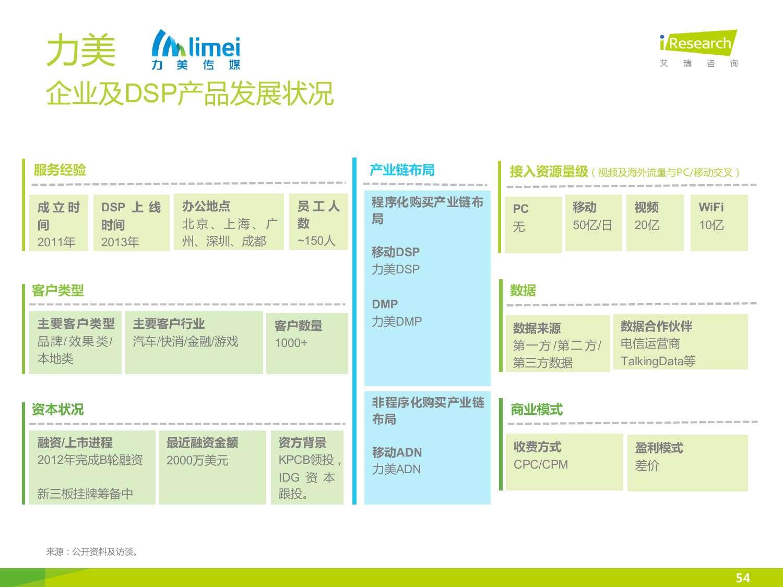2015年中国DSP行业发展趋势报告_000054