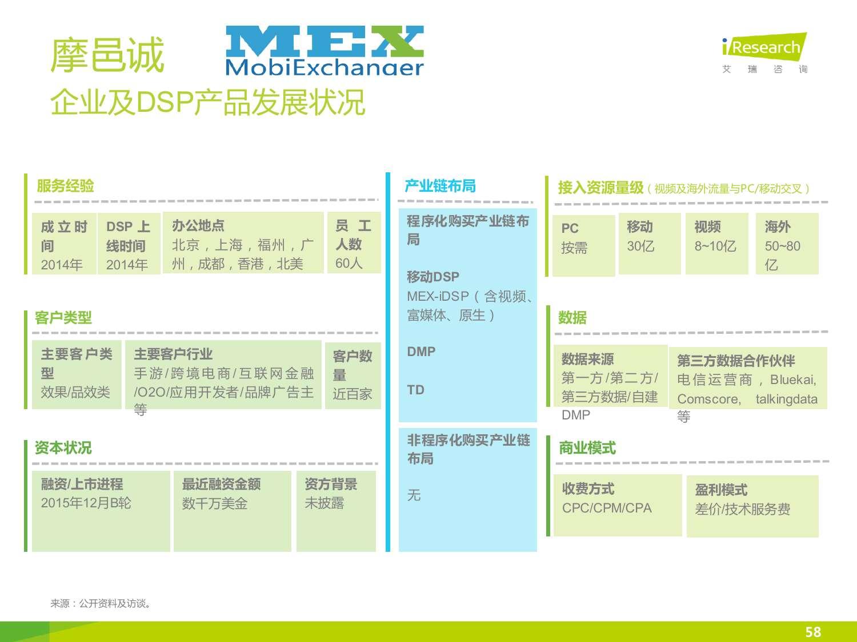 2015年中国DSP行业发展趋势报告_000058