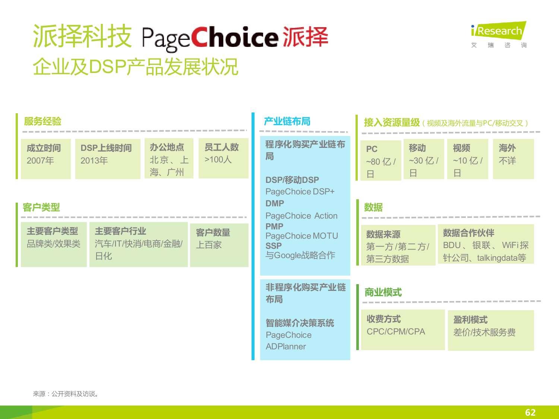 2015年中国DSP行业发展趋势报告_000062