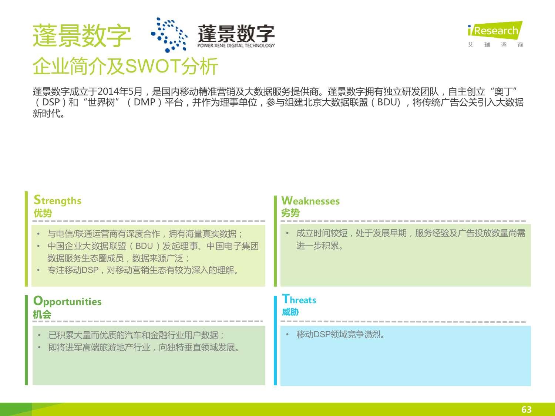 2015年中国DSP行业发展趋势报告_000063