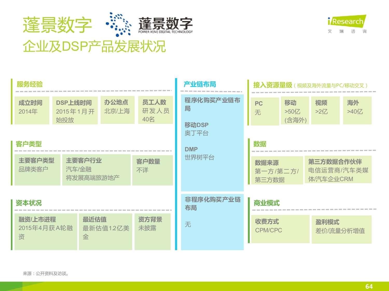 2015年中国DSP行业发展趋势报告_000064