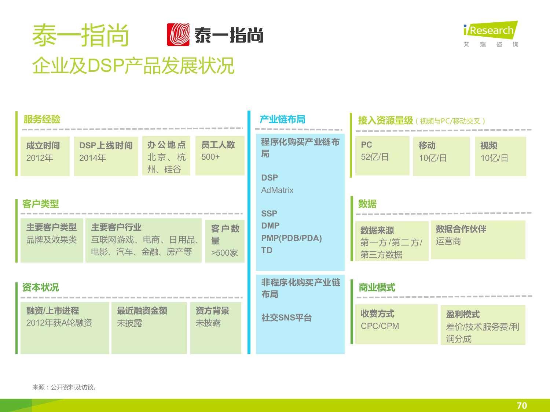 2015年中国DSP行业发展趋势报告_000070