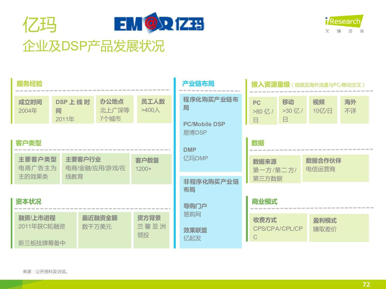 2015年中国DSP行业发展趋势报告_000072