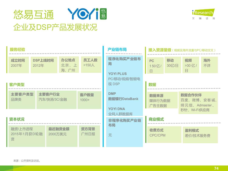2015年中国DSP行业发展趋势报告_000074
