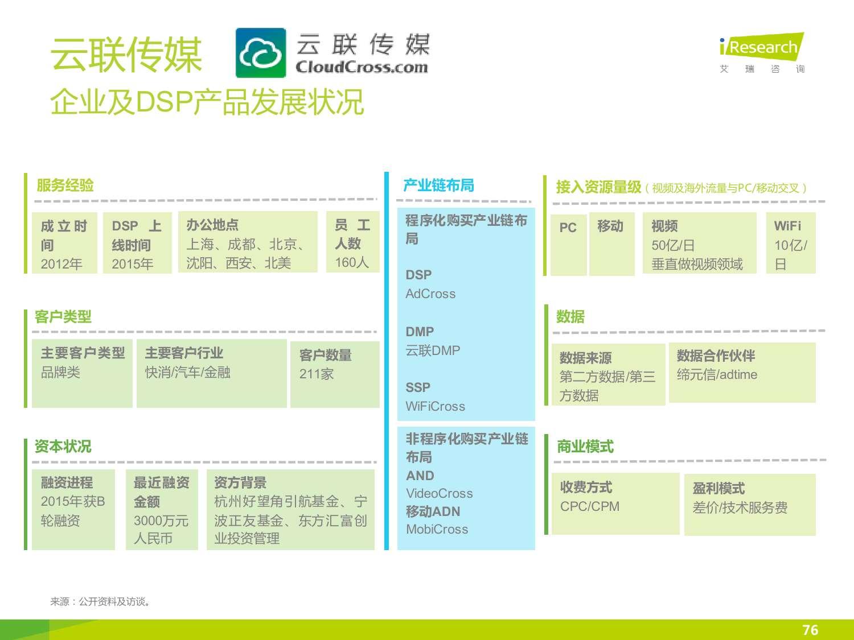 2015年中国DSP行业发展趋势报告_000076