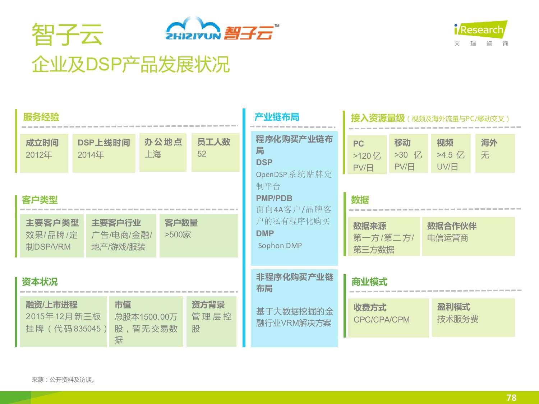 2015年中国DSP行业发展趋势报告_000078