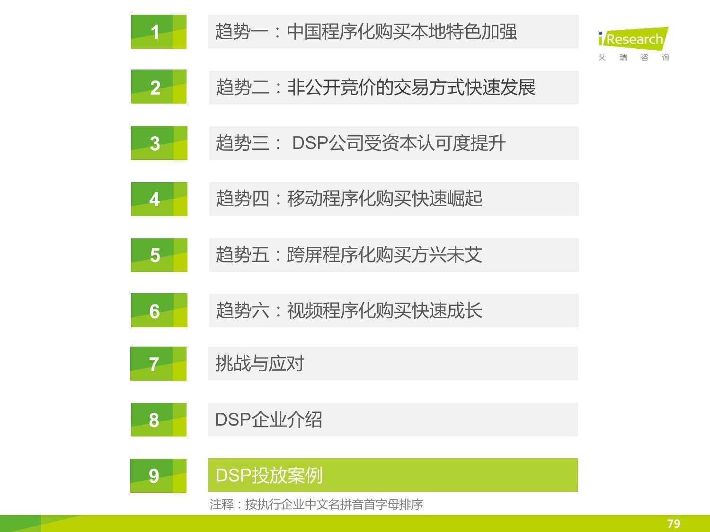 2015年中国DSP行业发展趋势报告_000079