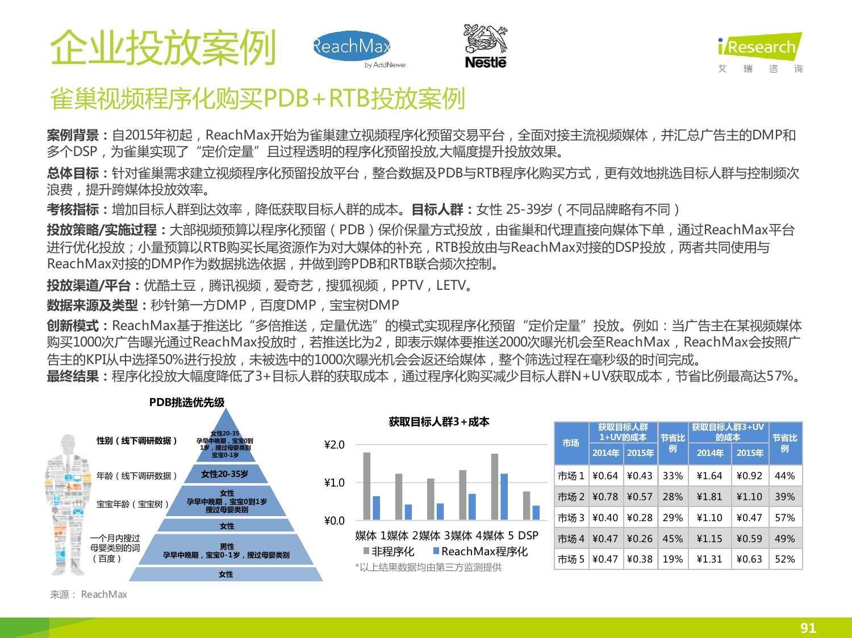 2015年中国DSP行业发展趋势报告_000091