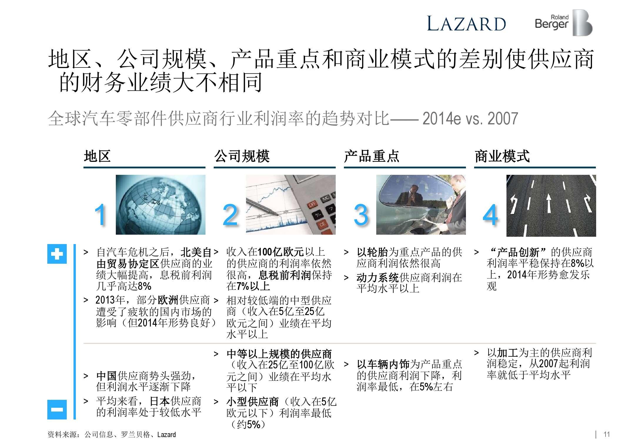2015年全球汽车零部件供应商研究_000011