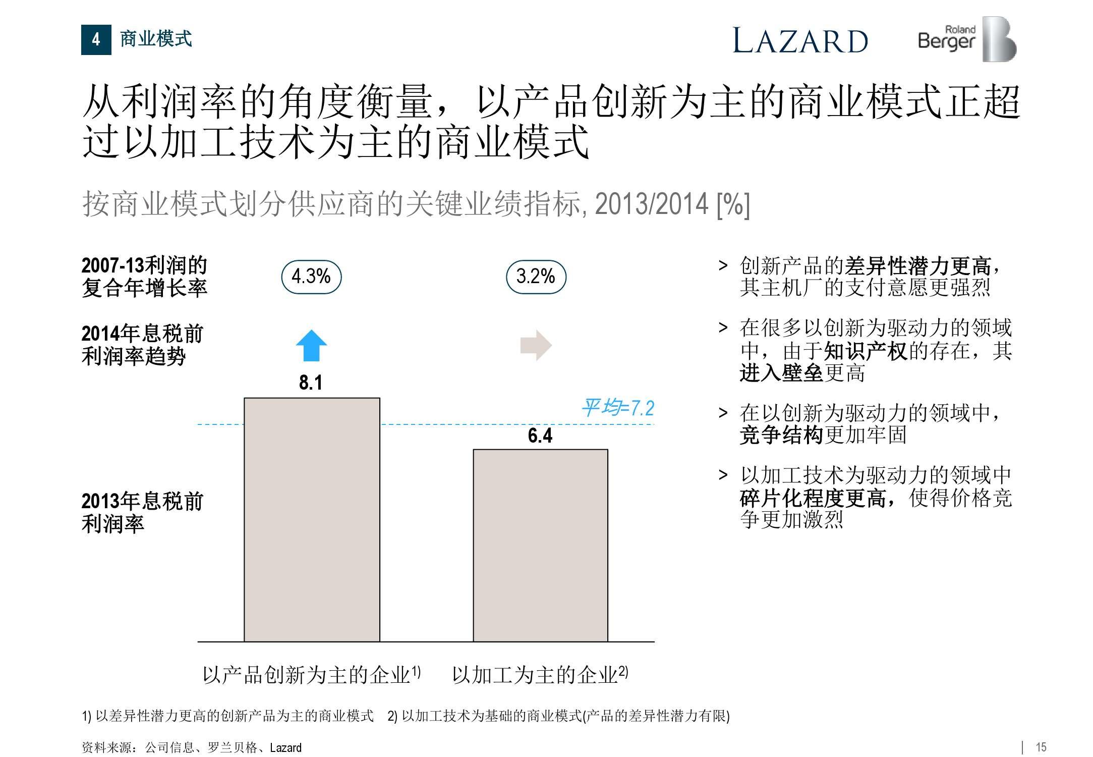 2015年全球汽车零部件供应商研究_000015