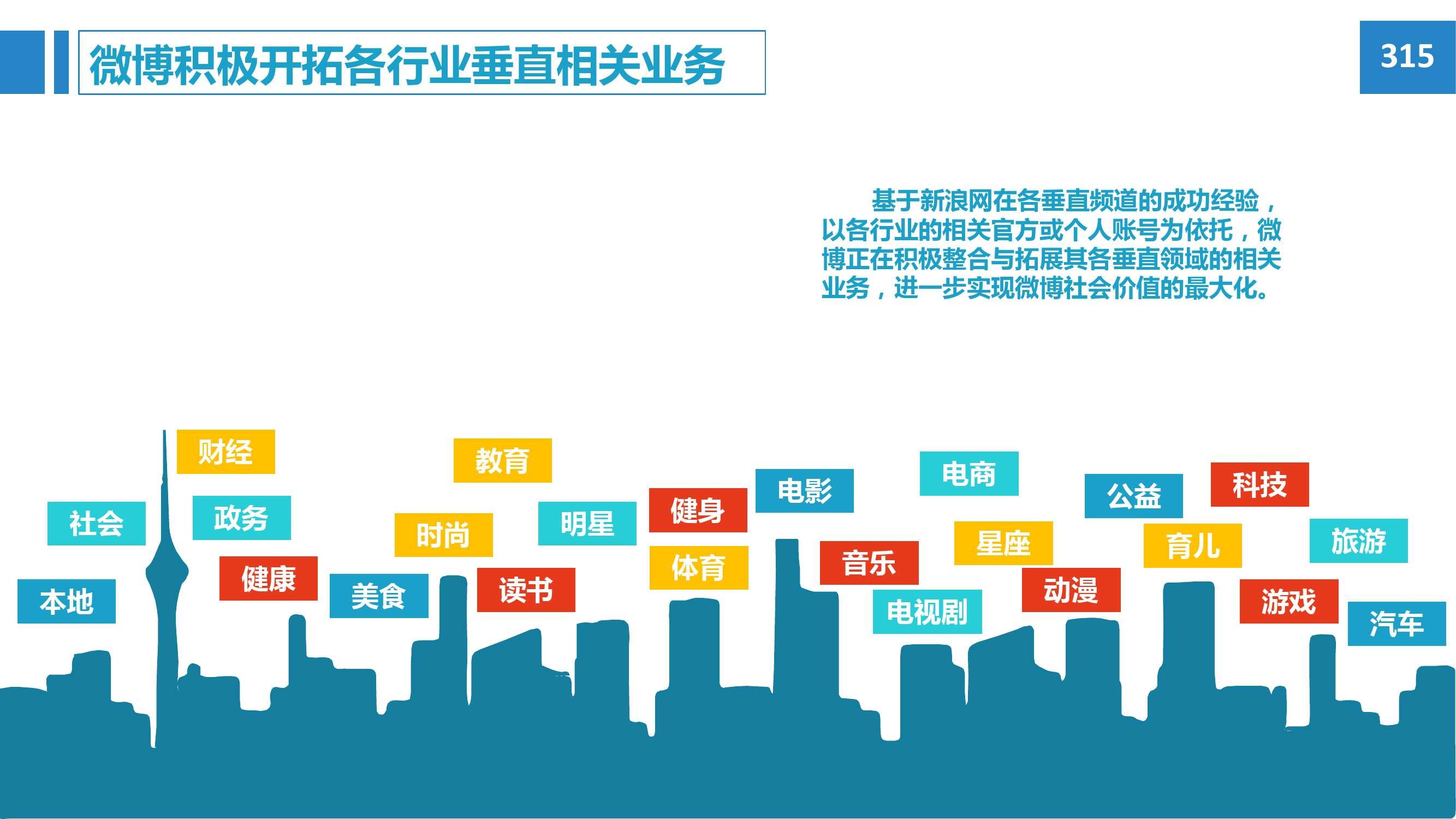 2015年微博消费者白皮书_000008