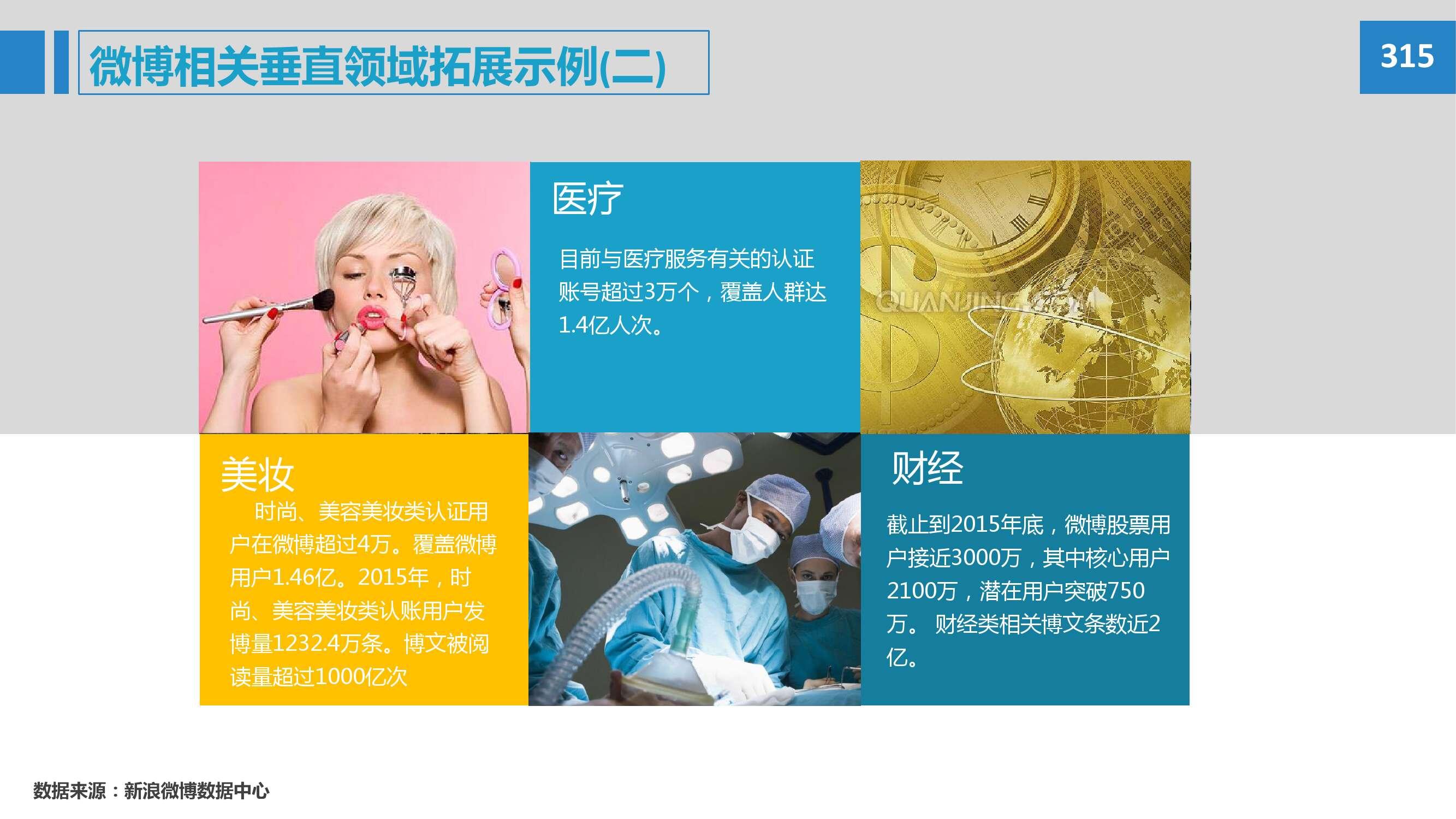 2015年微博消费者白皮书_000010
