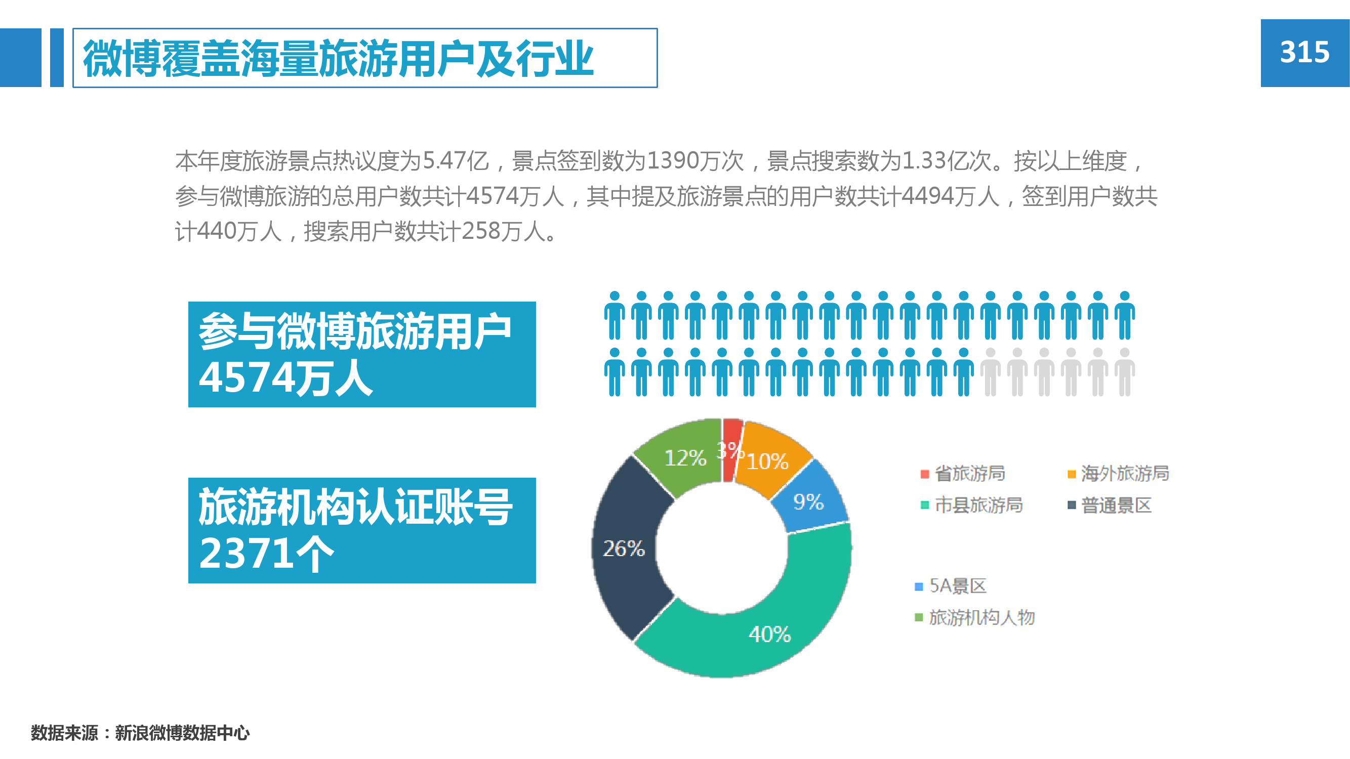2015年微博消费者白皮书_000017