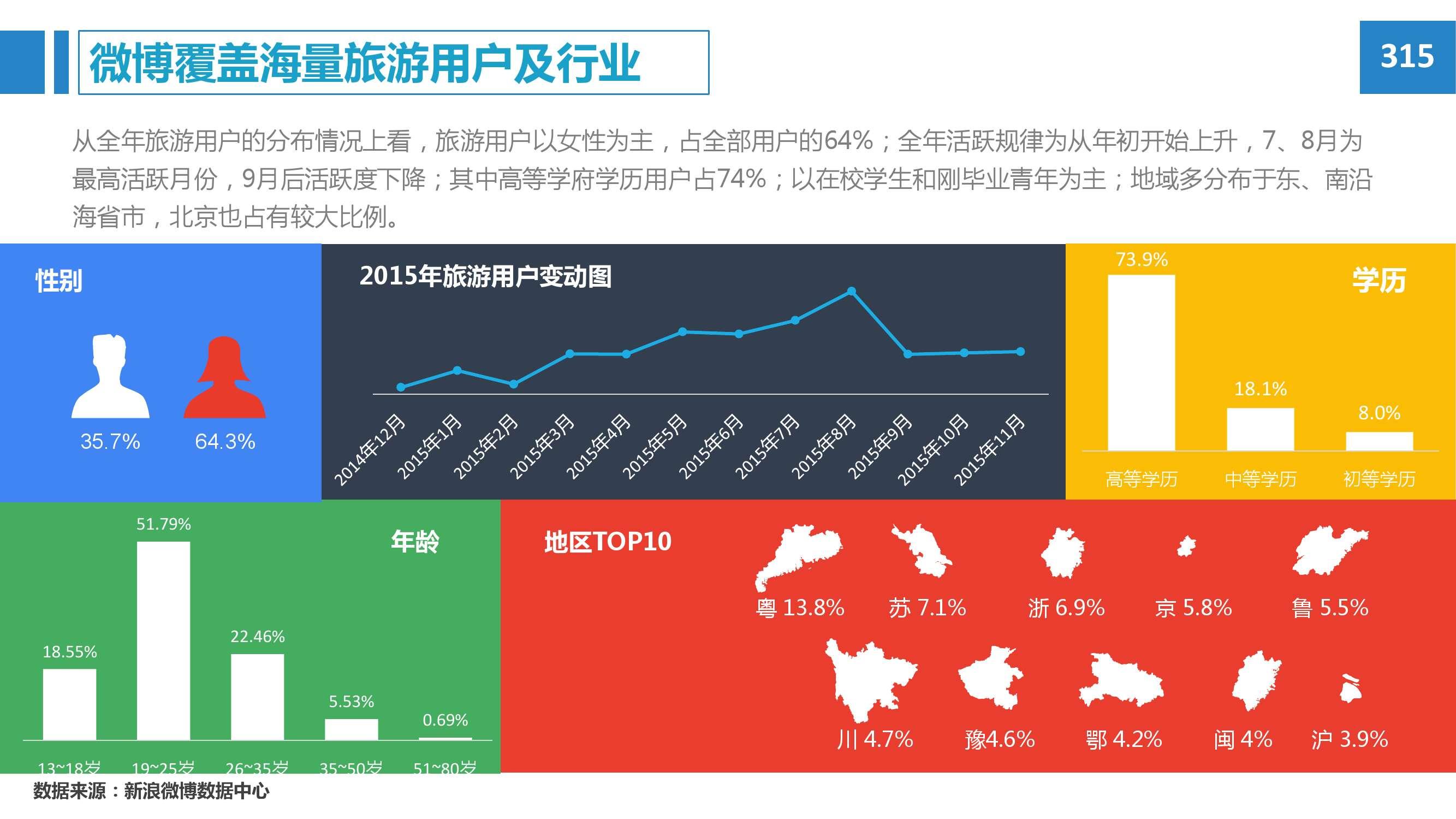 2015年微博消费者白皮书_000018
