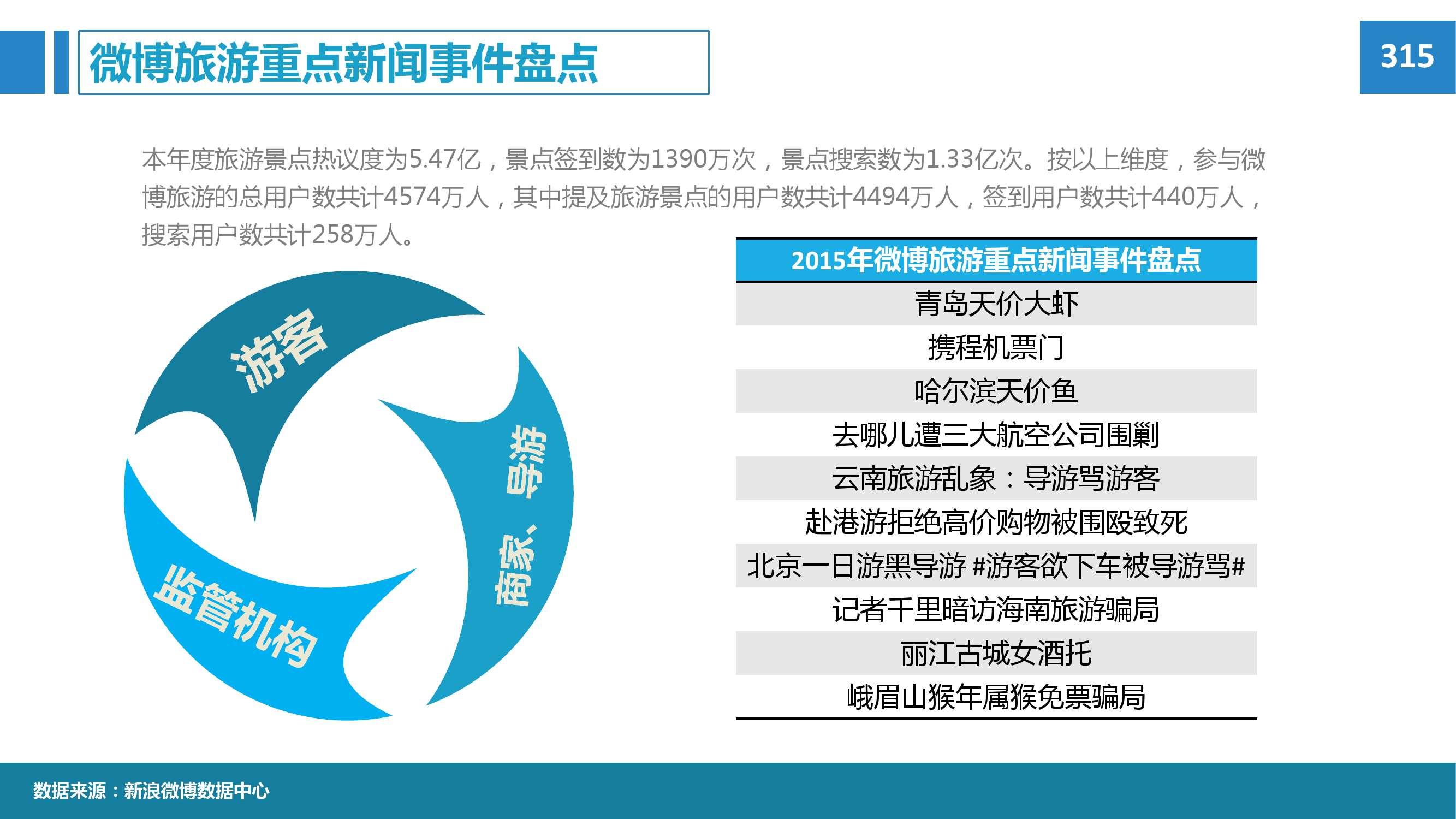 2015年微博消费者白皮书_000019
