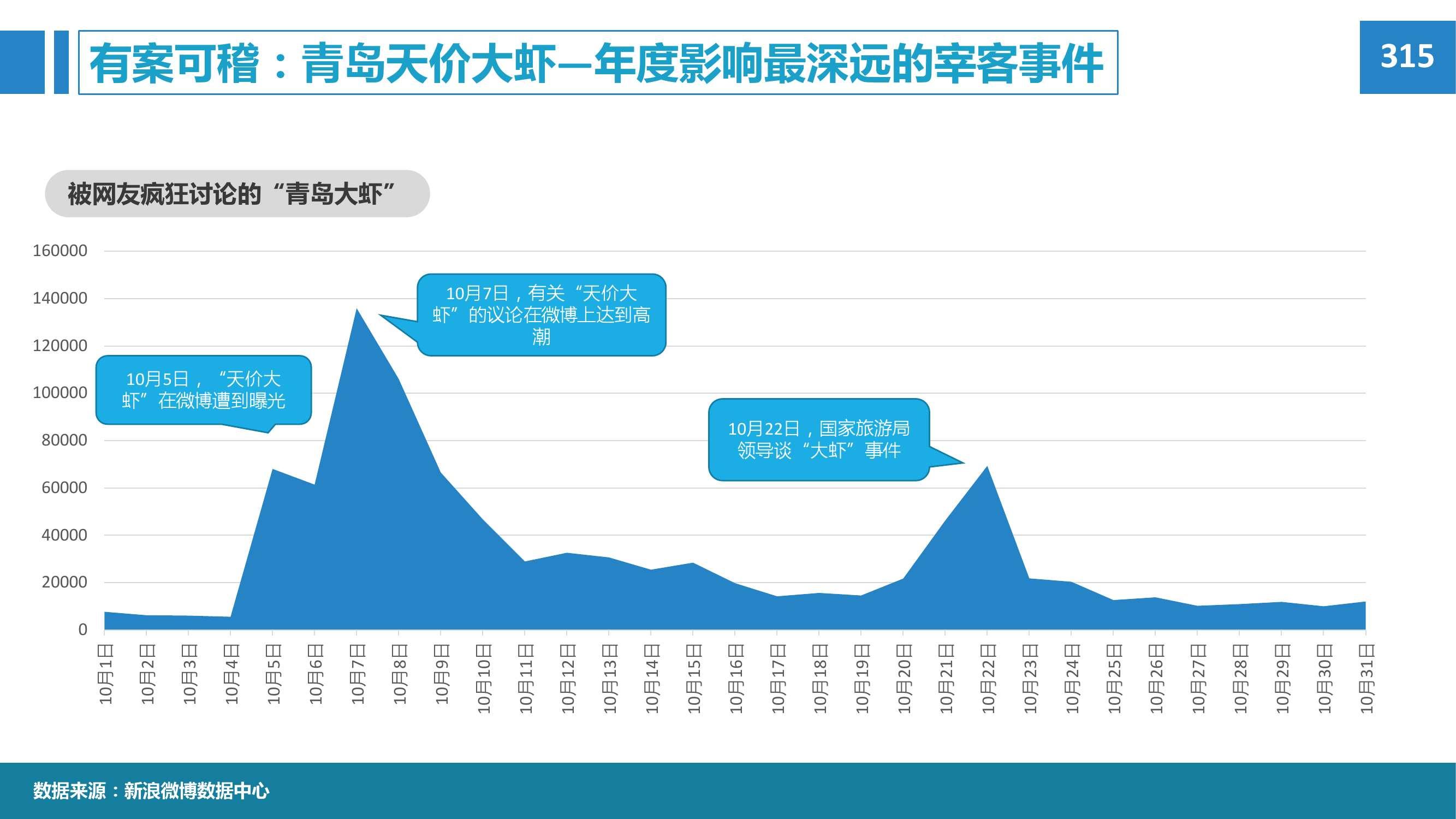 2015年微博消费者白皮书_000021