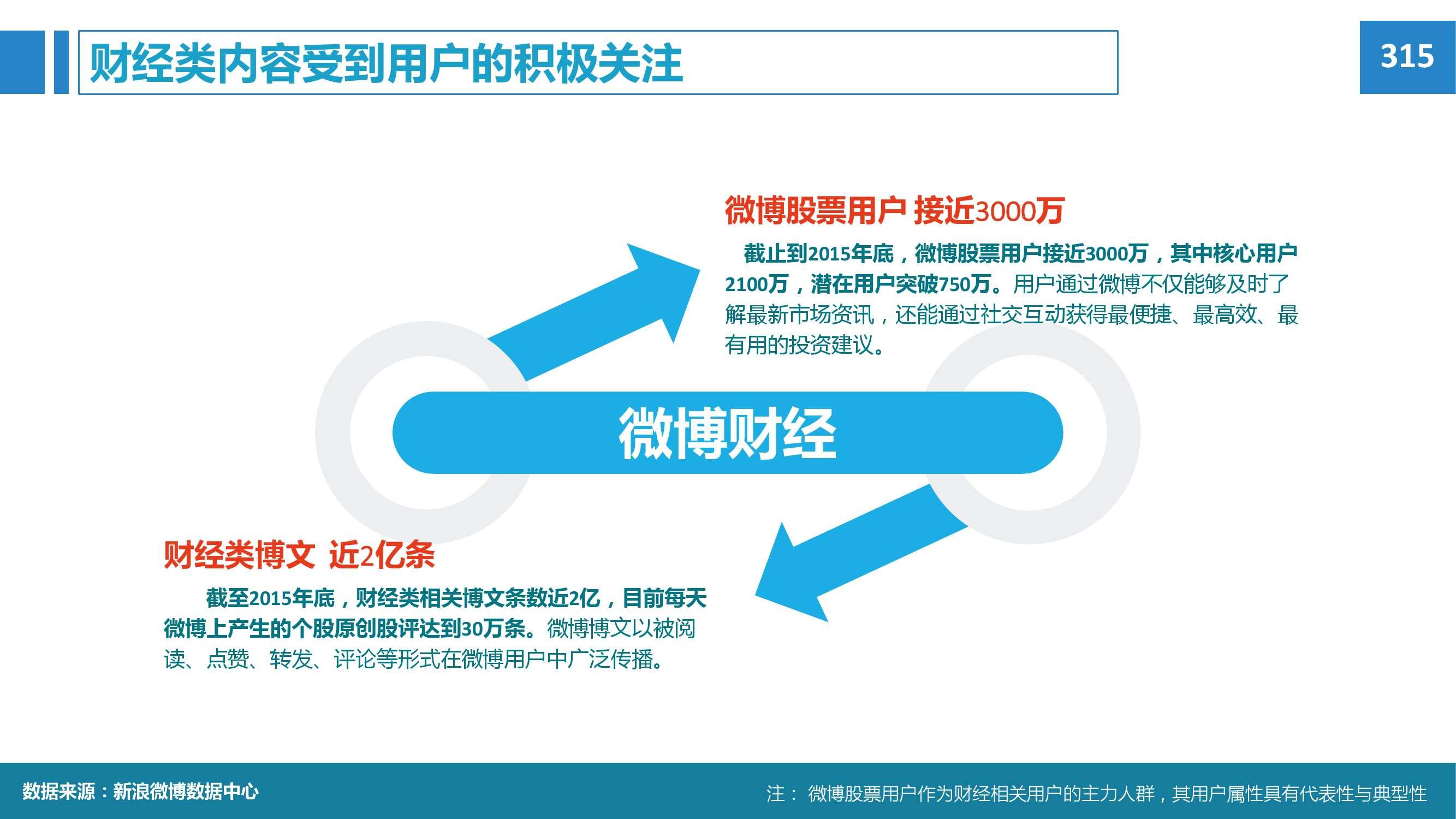 2015年微博消费者白皮书_000029
