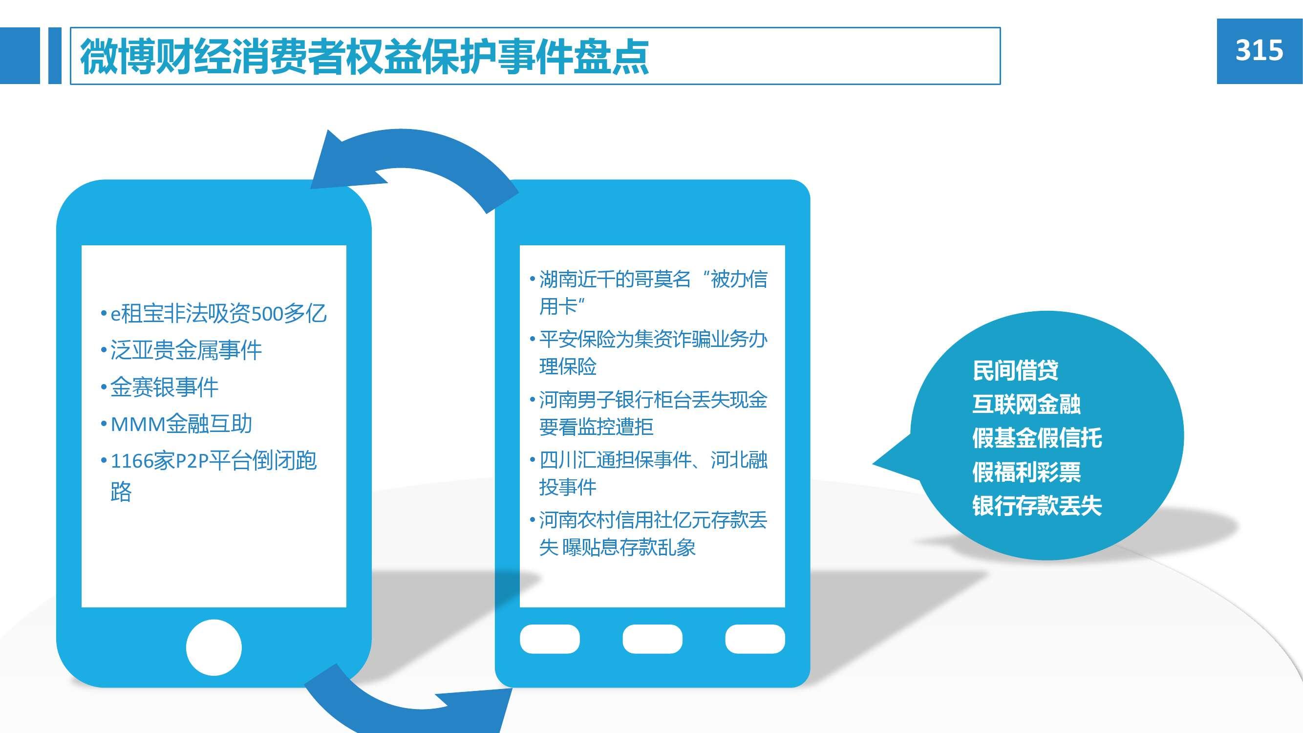 2015年微博消费者白皮书_000031