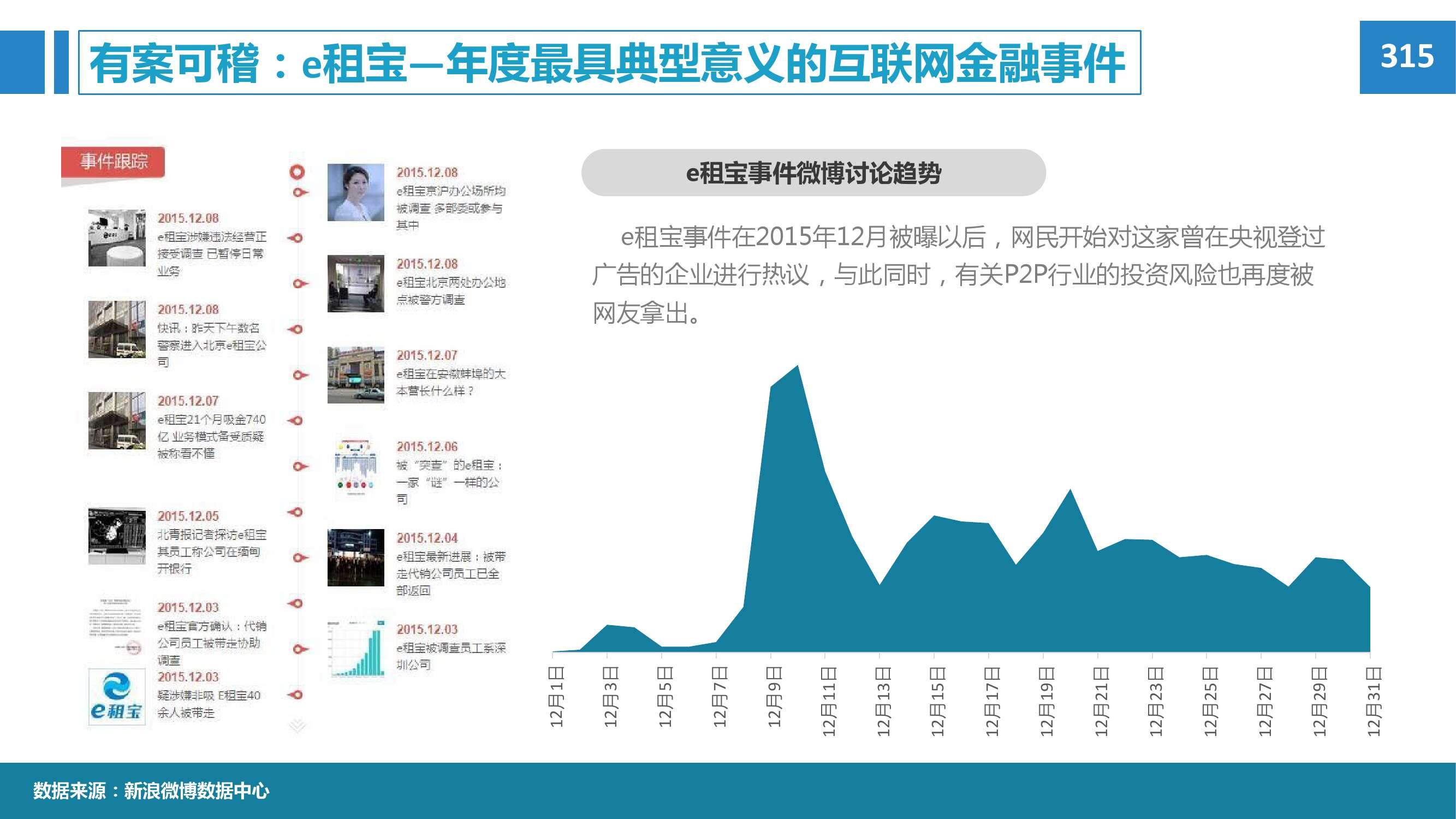 2015年微博消费者白皮书_000033