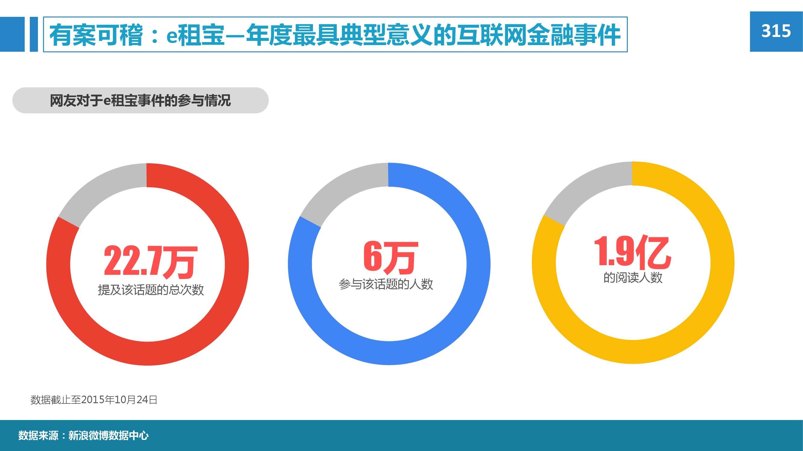 2015年微博消费者白皮书_000034