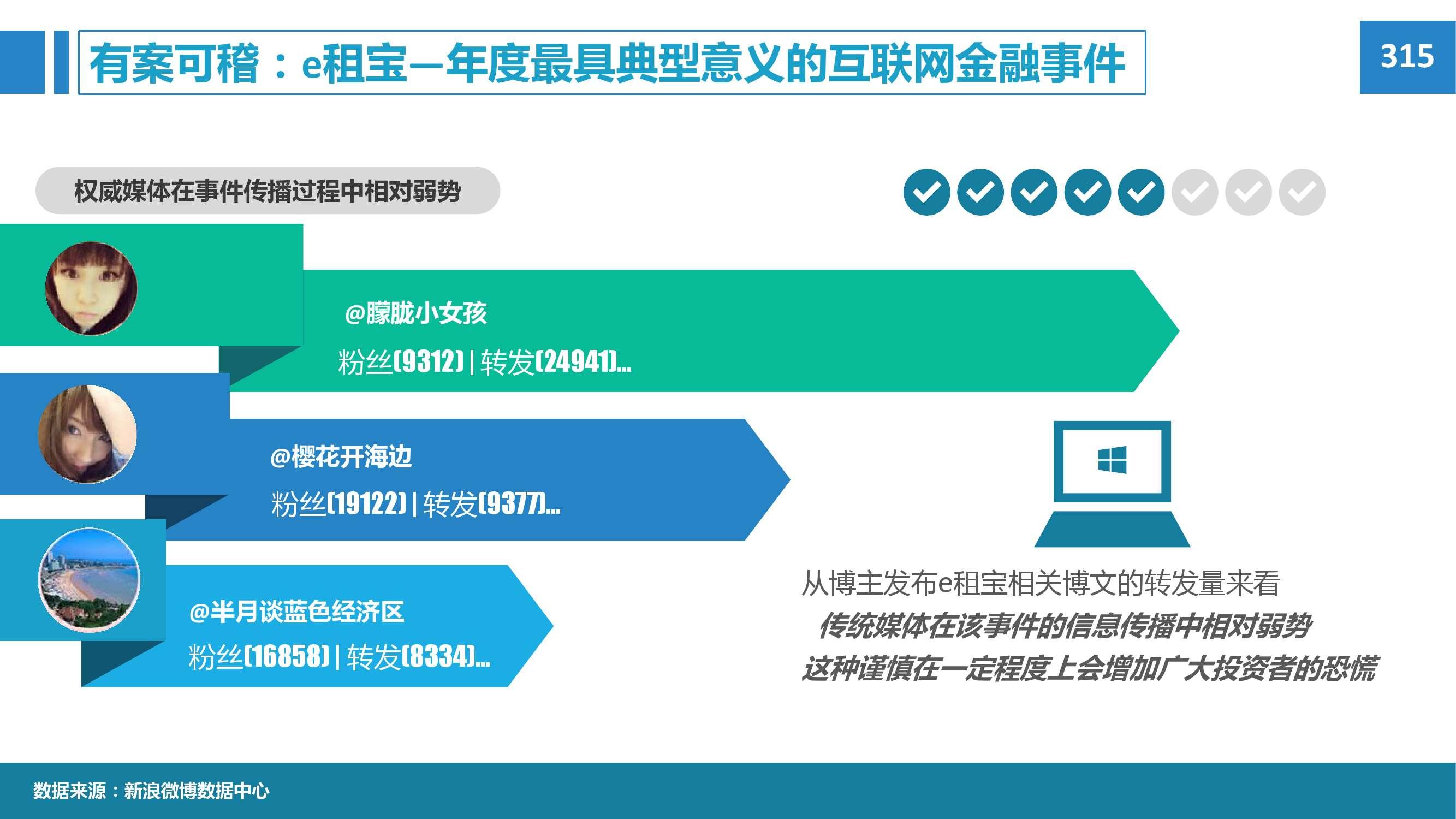 2015年微博消费者白皮书_000035