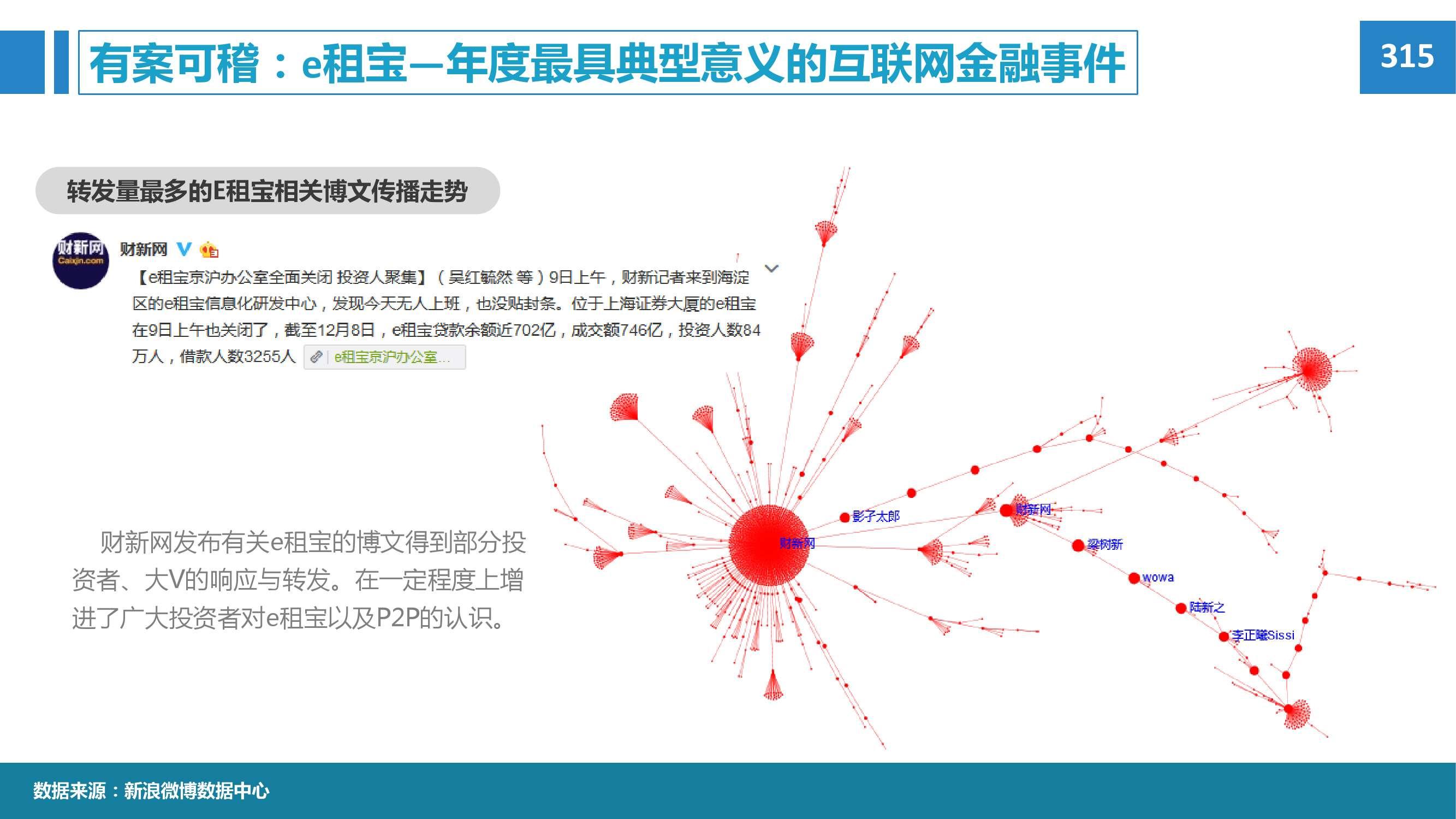 2015年微博消费者白皮书_000036