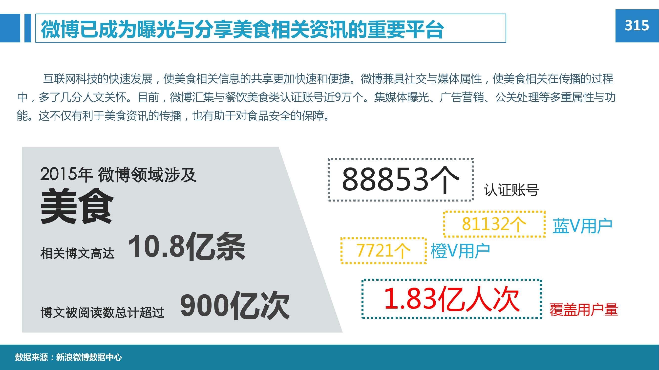 2015年微博消费者白皮书_000040
