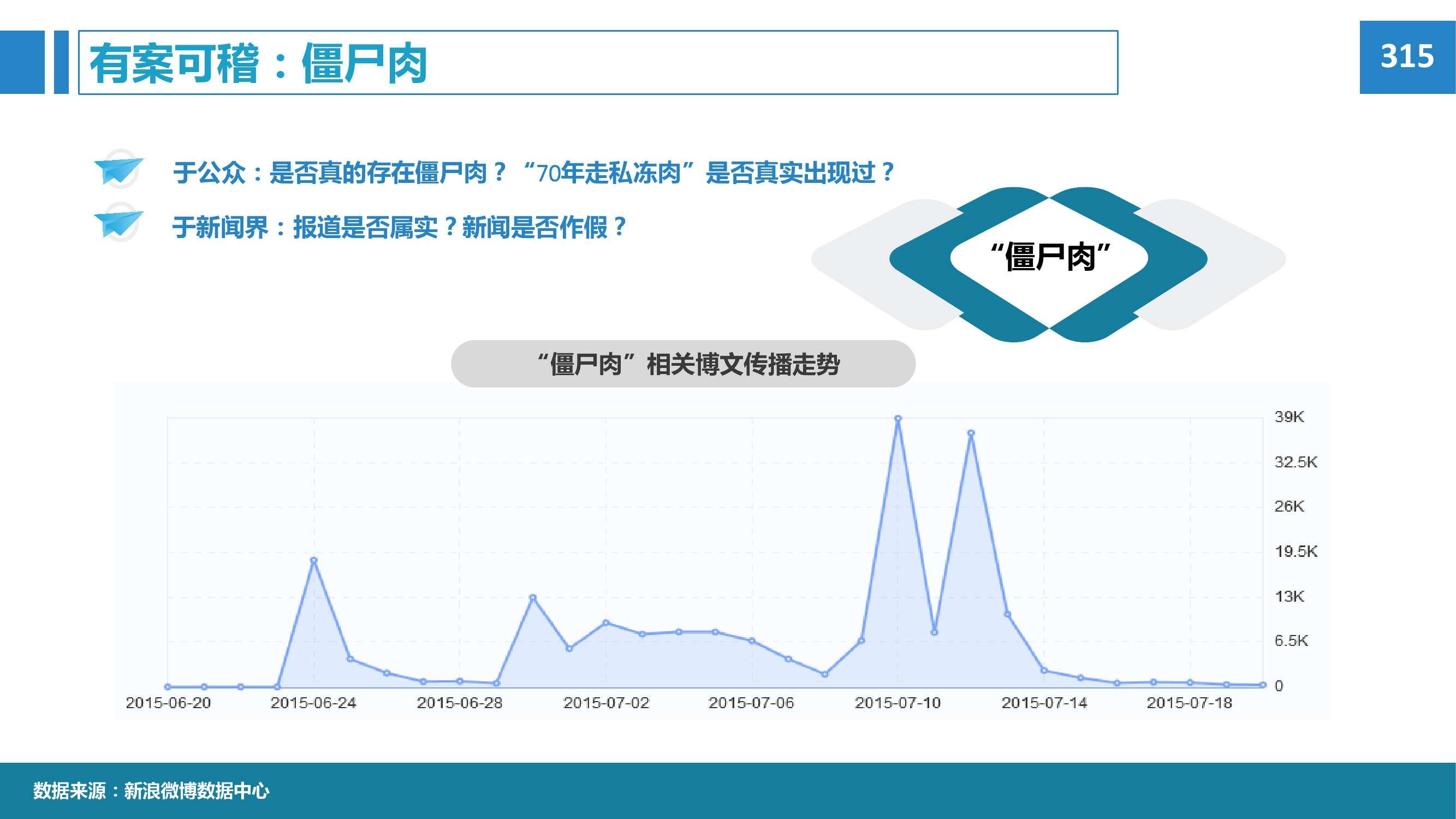 2015年微博消费者白皮书_000043