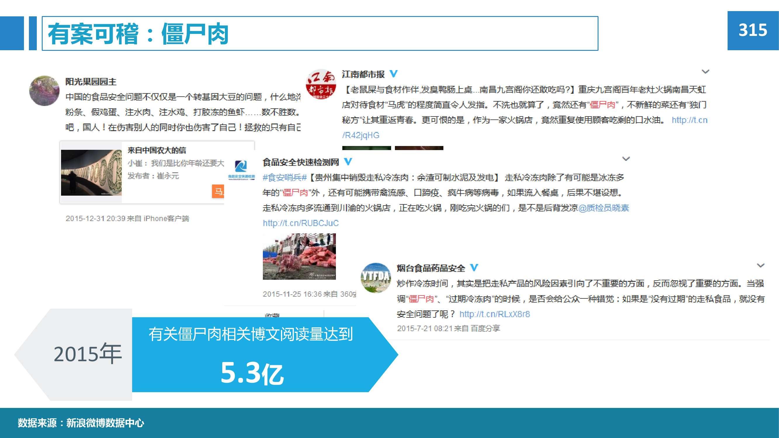 2015年微博消费者白皮书_000045