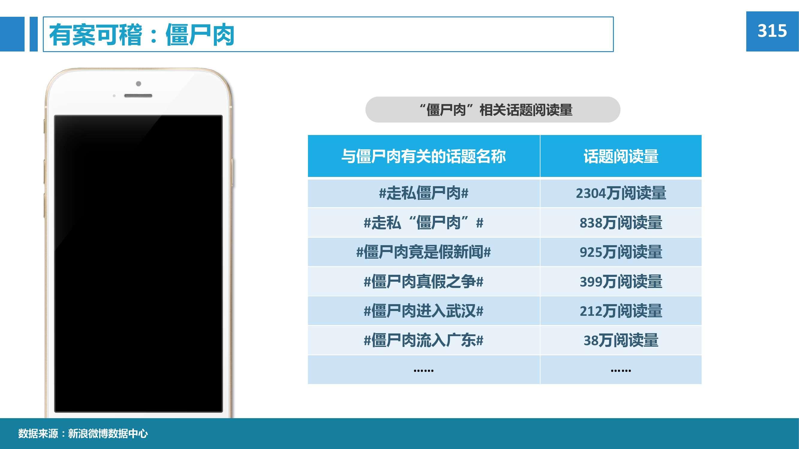 2015年微博消费者白皮书_000046