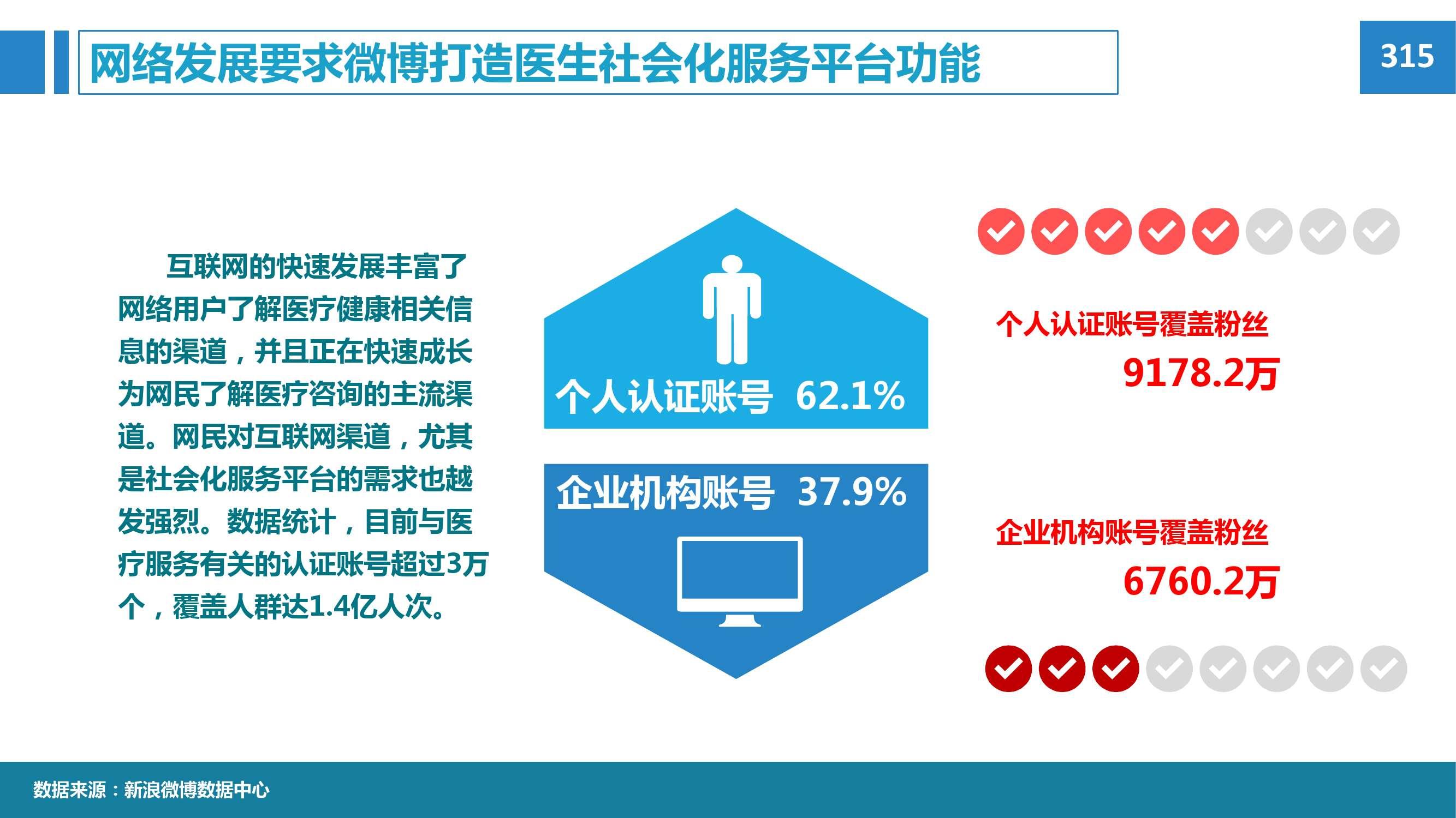 2015年微博消费者白皮书_000049