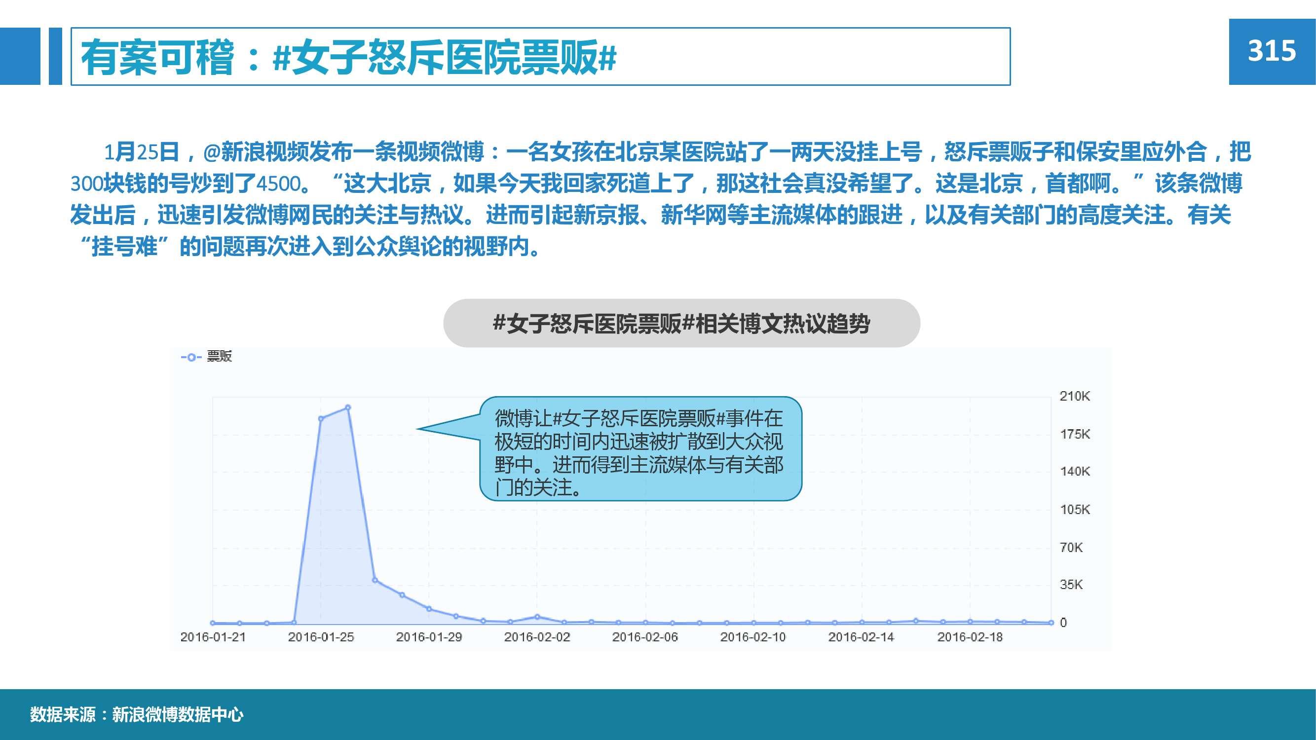 2015年微博消费者白皮书_000051