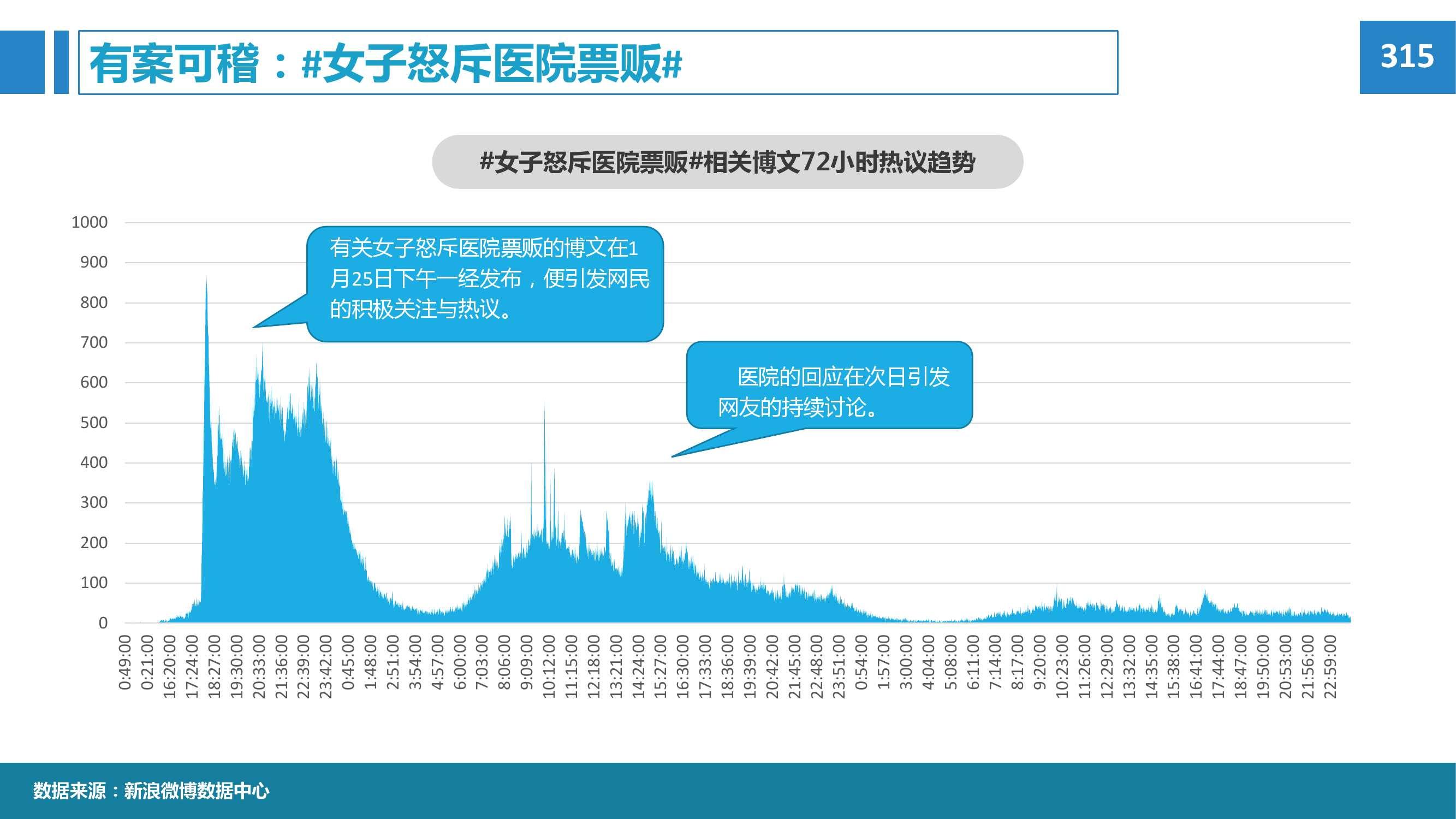 2015年微博消费者白皮书_000052