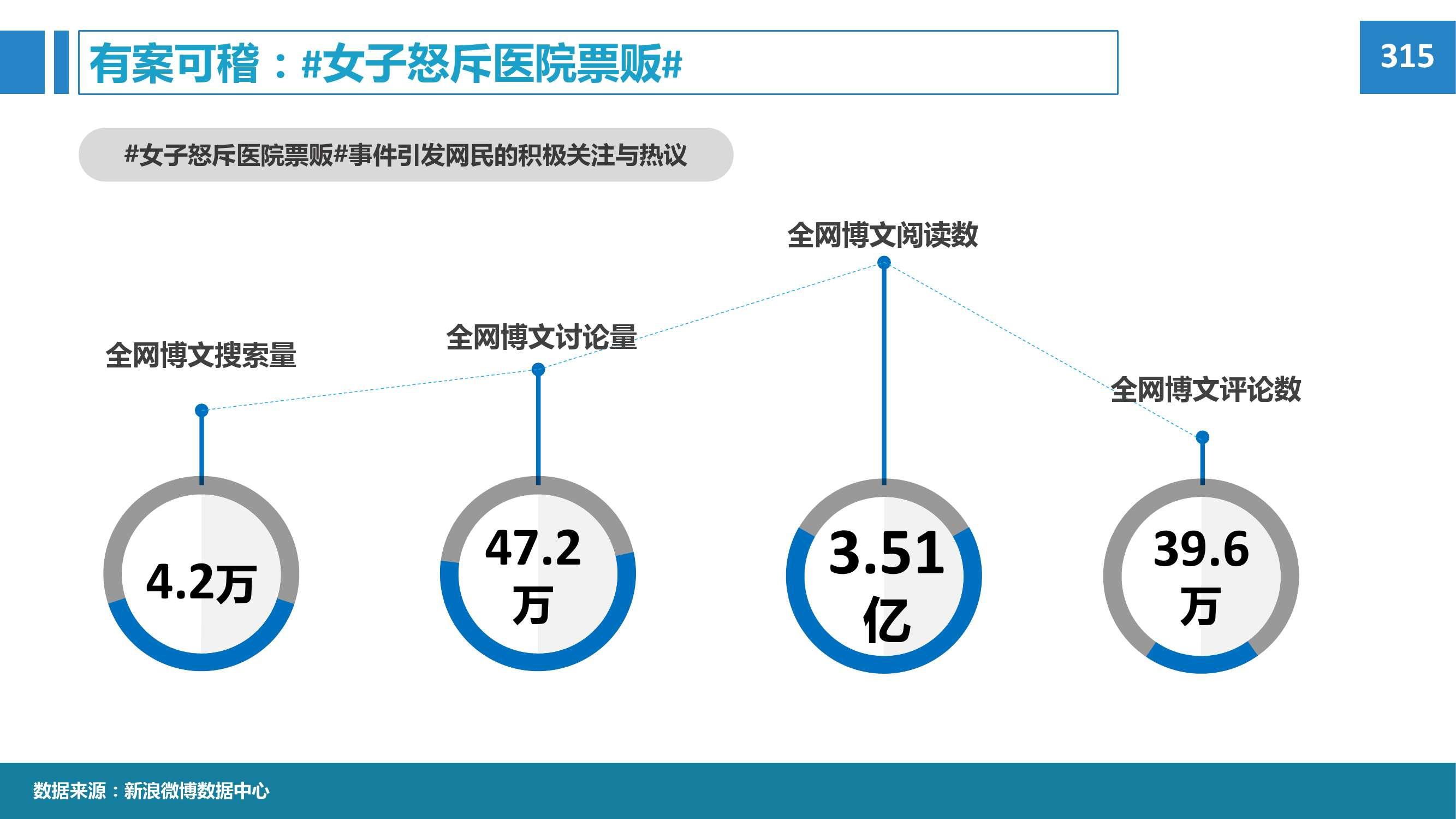 2015年微博消费者白皮书_000053