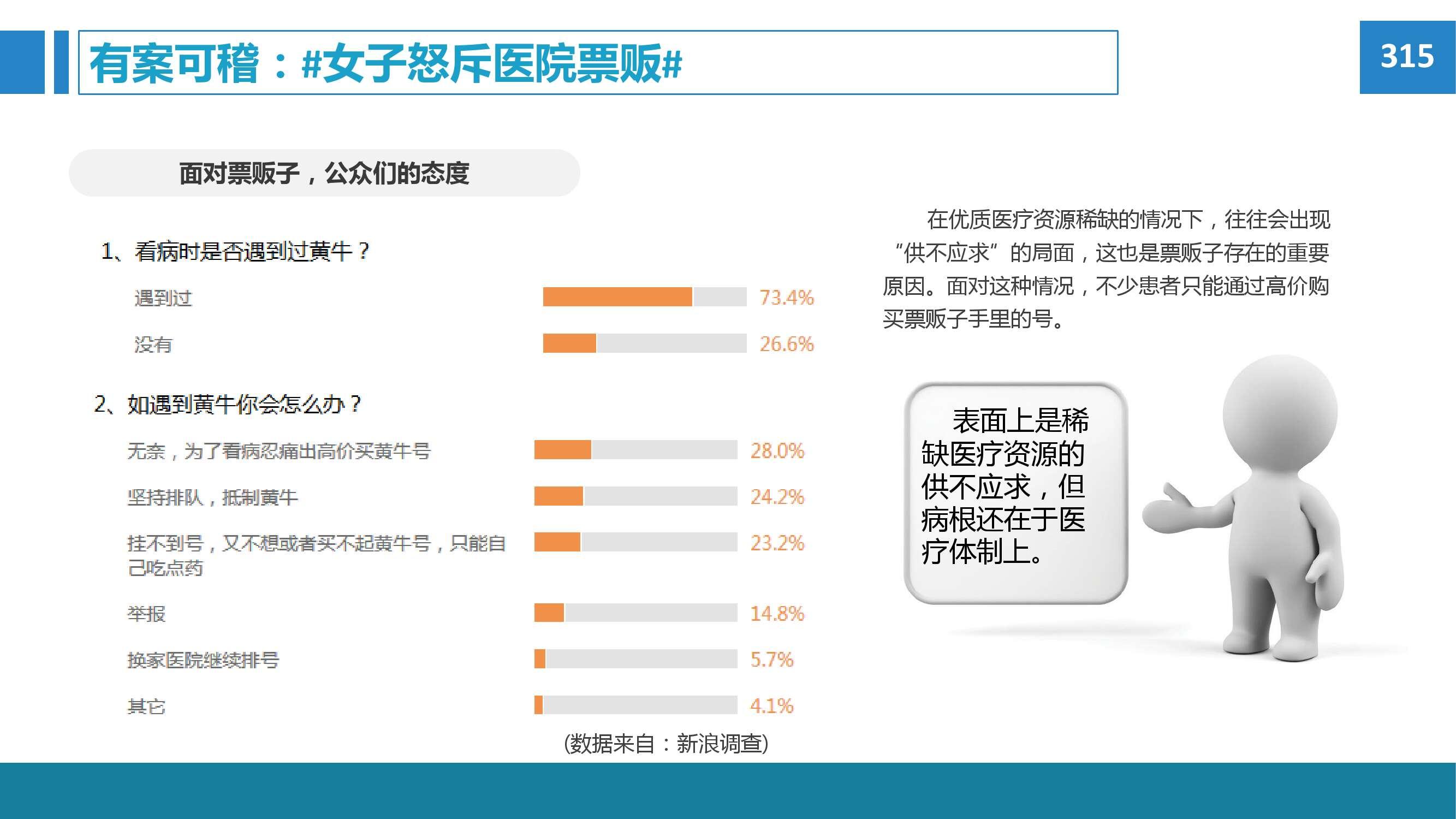 2015年微博消费者白皮书_000055